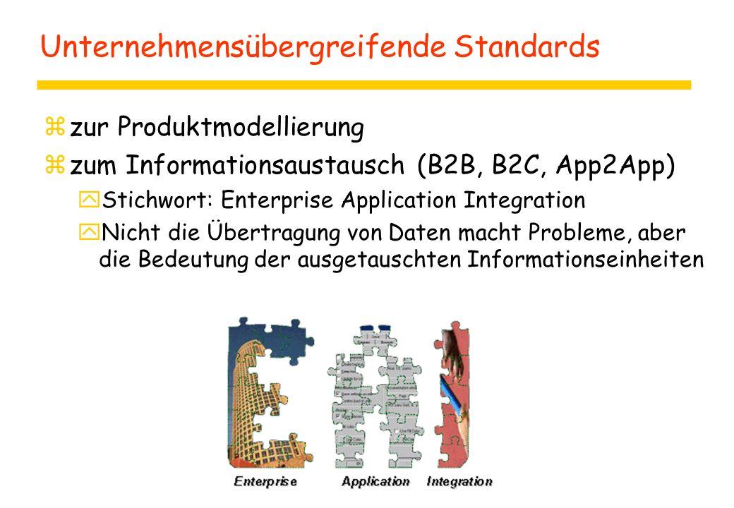 Unternehmensübergreifende Standards zzur Produktmodellierung zzum Informationsaustausch (B2B, B2C, App2App) yStichwort: Enterprise Application Integra