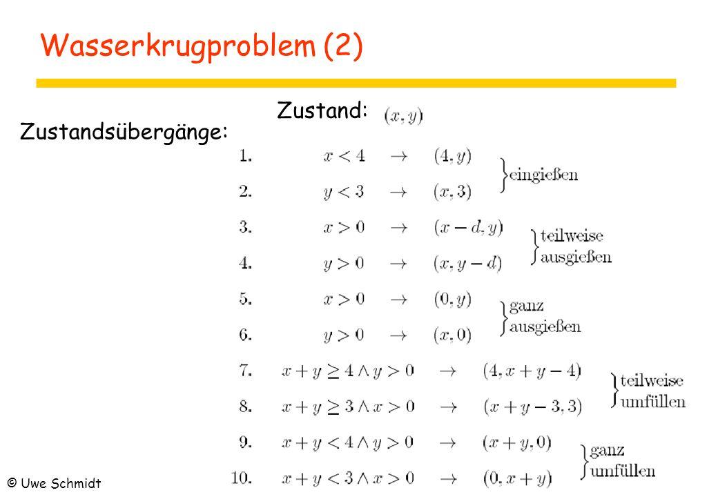 Literatur, Details und Zusatzinformationen zhttp://www.fh-wedel.de/~mo/lectures/smart.html zHandbuch der Künstlichen Intelligenz yG.