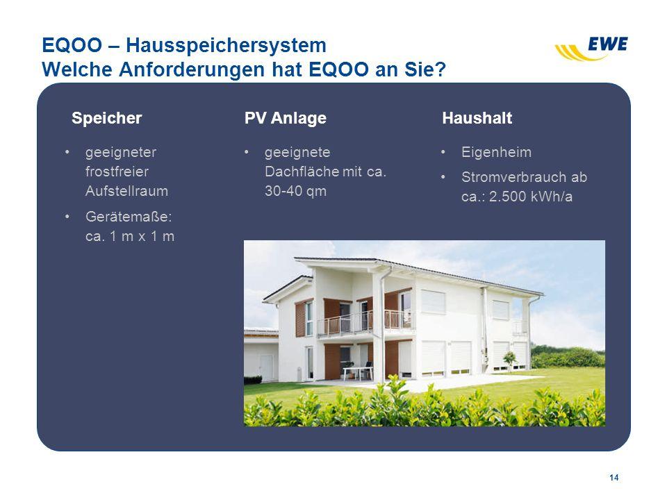 EQOO – Hausspeichersystem Welche Anforderungen hat EQOO an Sie? 14 geeignete Dachfläche mit ca. 30-40 qm geeigneter frostfreier Aufstellraum Gerätemaß