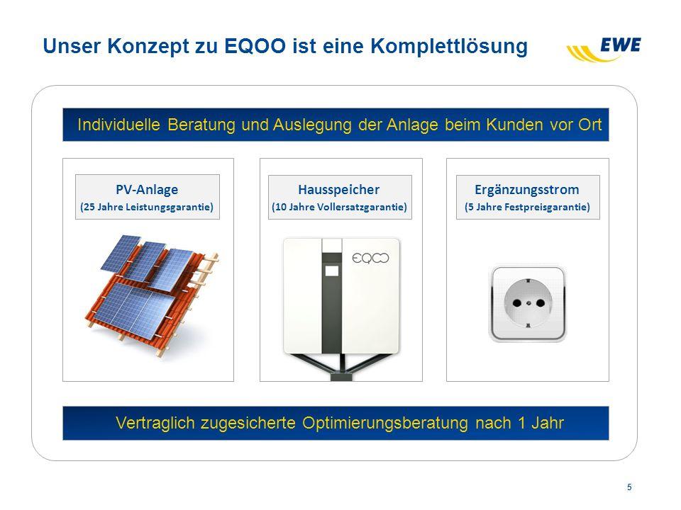 Unser Konzept zu EQOO ist eine Komplettlösung Hausspeicher (10 Jahre Vollersatzgarantie) PV-Anlage (25 Jahre Leistungsgarantie) Ergänzungsstrom (5 Jahre Festpreisgarantie) Individuelle Beratung und Auslegung der Anlage beim Kunden vor Ort Vertraglich zugesicherte Optimierungsberatung nach 1 Jahr 5