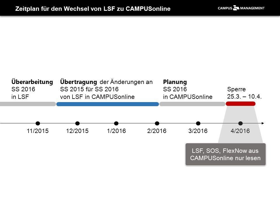 Zeitplan für den Wechsel von LSF zu CAMPUSonline 4/20161/201612/201511/2015 2/20163/2016 Sperre 25.3.