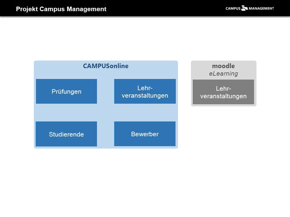 CAMPUSonline & moodle CAMPUSonlinemoodle Anmeldung unter Voraussetzungen Prüfungen Modul- zuordnung Raumplanung Evaluation Unterlagen Veranstaltung VerwaltungDidaktik