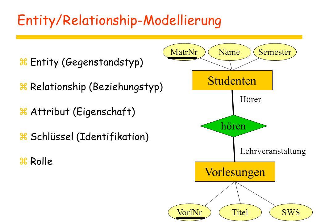 Entity/Relationship-Modellierung zEntity (Gegenstandstyp) zRelationship (Beziehungstyp) zAttribut (Eigenschaft) zSchlüssel (Identifikation) zRolle Stu
