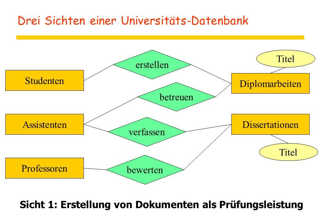 Drei Sichten einer Universitäts-Datenbank Studenten Assistenten Professoren erstellen verfassen bewerten betreuen Diplomarbeiten Dissertationen Titel