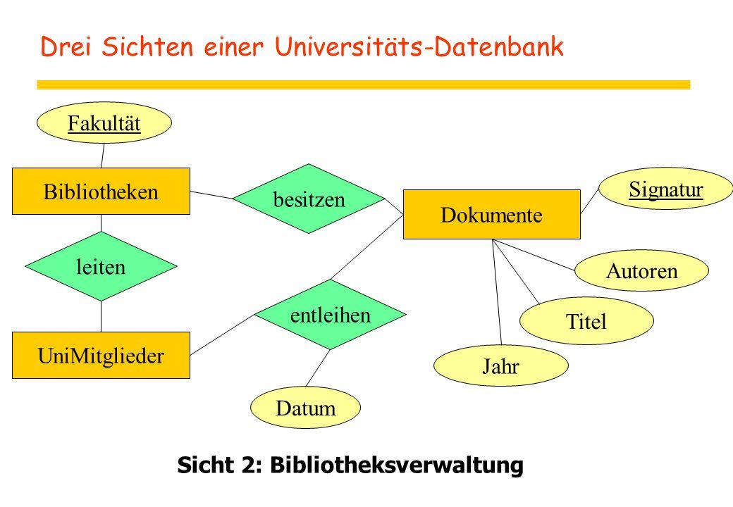Signatur Bibliotheken UniMitglieder besitzen Dokumente Autoren Titel Jahr entleihen leiten Datum Fakultät Sicht 2: Bibliotheksverwaltung Drei Sichten