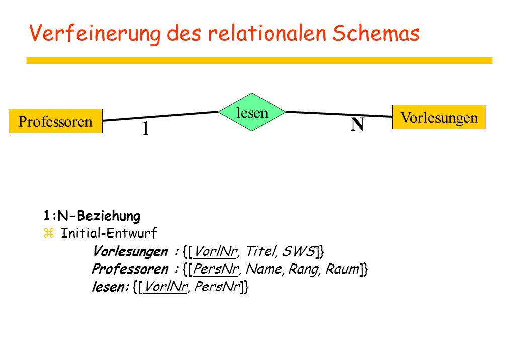 Verfeinerung des relationalen Schemas 1:N-Beziehung zInitial-Entwurf Vorlesungen : {[VorlNr, Titel, SWS]} Professoren : {[PersNr, Name, Rang, Raum]} l