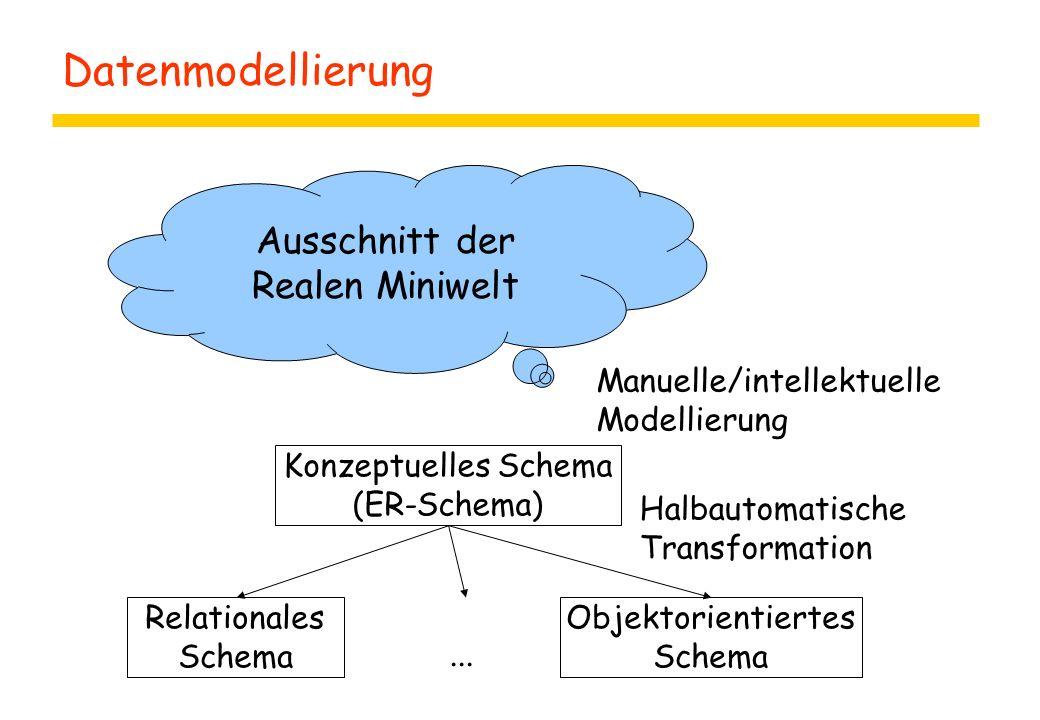 Datenmodellierung Relationales Schema Objektorientiertes Schema Konzeptuelles Schema (ER-Schema) Manuelle/intellektuelle Modellierung Halbautomatische