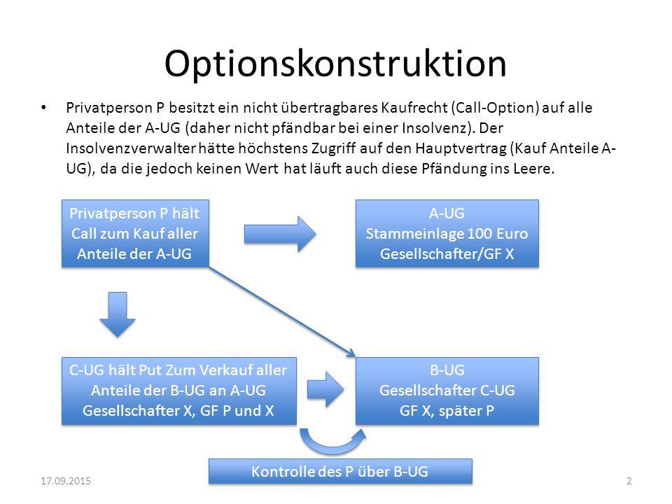 Optionskonstruktion Privatperson P besitzt ein nicht übertragbares Kaufrecht (Call-Option) auf alle Anteile der A-UG (daher nicht pfändbar bei einer I