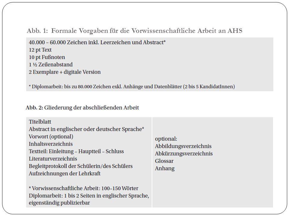 Abb. 1: Formale Vorgaben für die Vorwissenschaftliche Arbeit an AHS