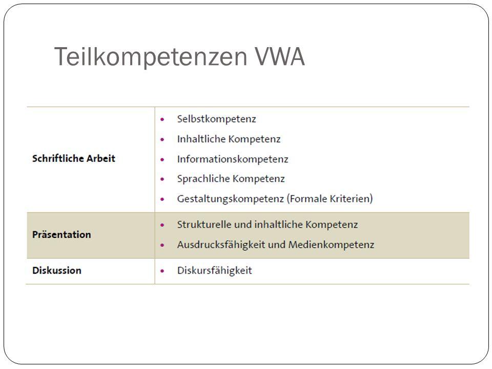 Teilkompetenzen VWA