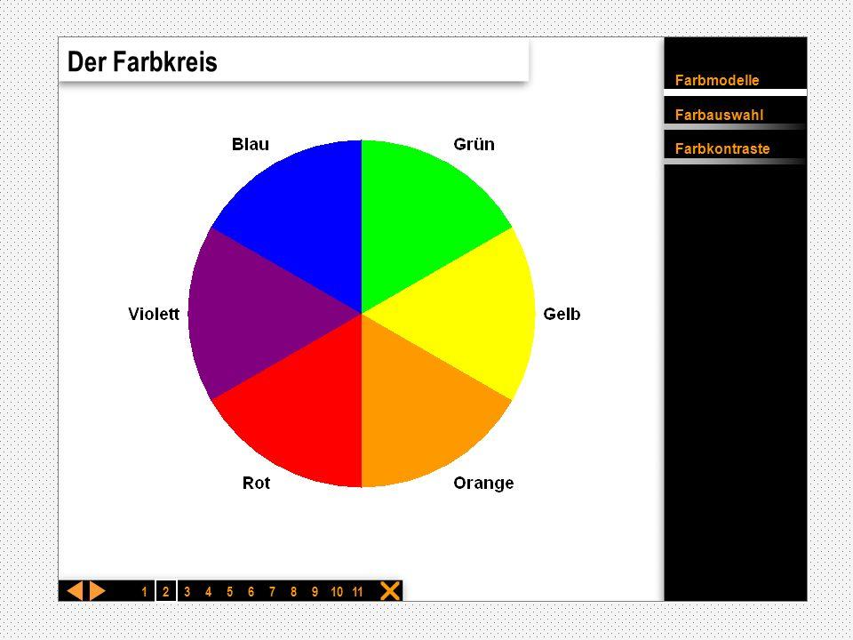 Farbmodelle Farbauswahl Farbkontraste  Farbenlehre für eine gute Farbgestaltung 1 234567891011 Diese Anwendung enthält Materialien zum Kapitel 6. Sie