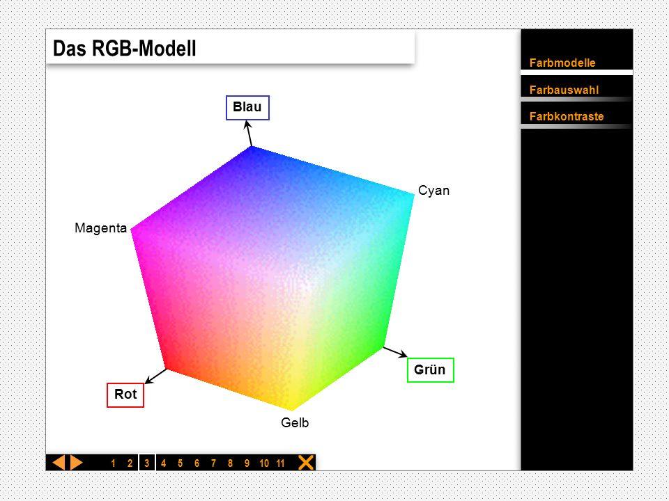 Farbmodelle Farbauswahl Farbkontraste  Der Farbkreis 1 2 34567891011