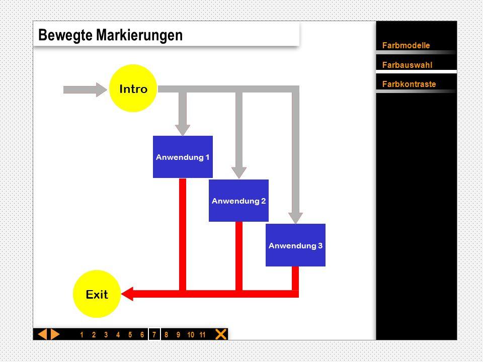 Farbmodelle Farbauswahl Farbkontraste  Bewegte Markierungen 12345 6 7891011 Exit Anwendung 1 Anwendung 3 Intro Anwendung 2 Dieses Schaubild wirkt nic