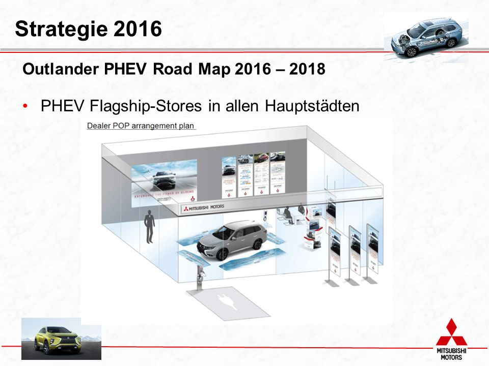 Strategie 2016 Outlander PHEV Road Map 2016 – 2018 PHEV Flagship-Stores in allen Hauptstädten