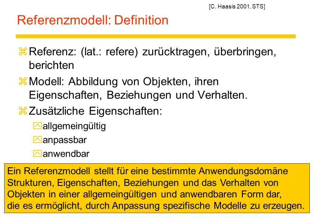 11 Referenzmodell: Definition zReferenz: (lat.: refere) zurücktragen, überbringen, berichten zModell: Abbildung von Objekten, ihren Eigenschaften, Bez