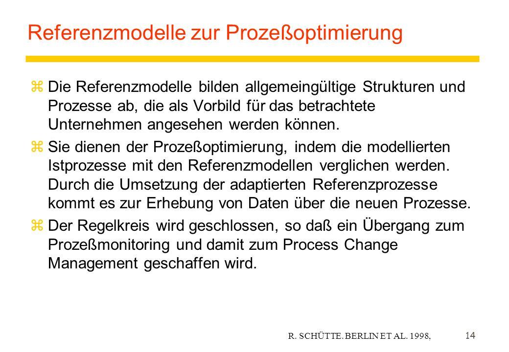14 Referenzmodelle zur Prozeßoptimierung zDie Referenzmodelle bilden allgemeingültige Strukturen und Prozesse ab, die als Vorbild für das betrachtete
