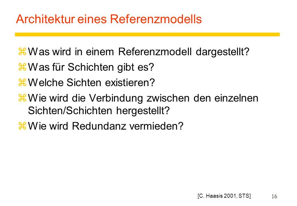 16 Architektur eines Referenzmodells zWas wird in einem Referenzmodell dargestellt? zWas für Schichten gibt es? zWelche Sichten existieren? zWie wird