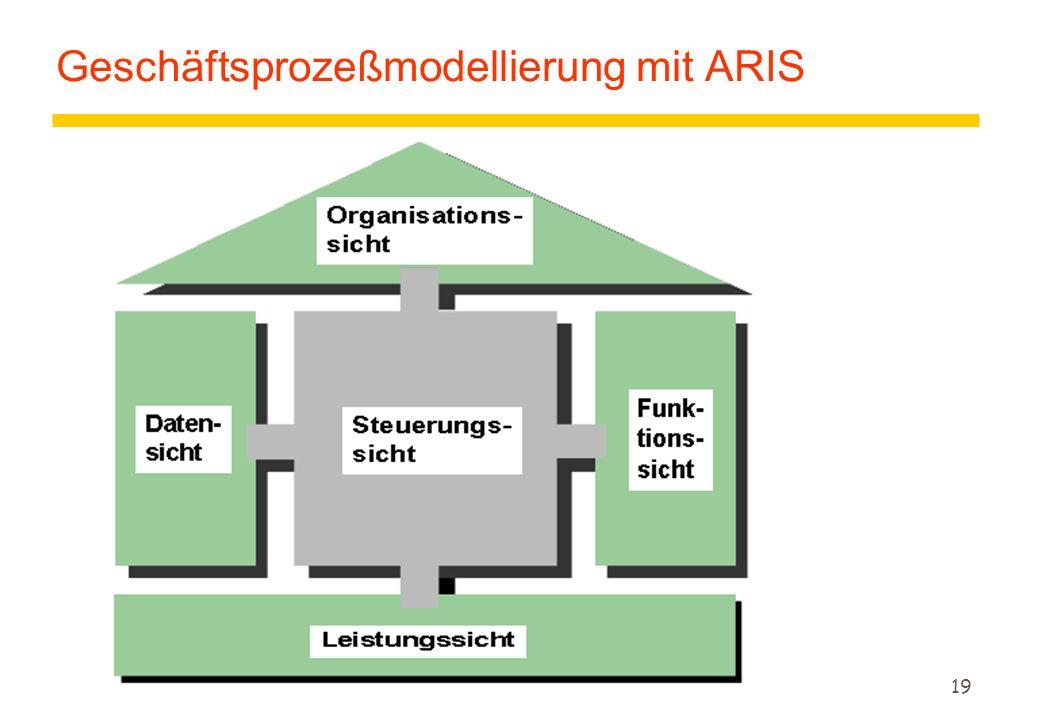 19 Geschäftsprozeßmodellierung mit ARIS