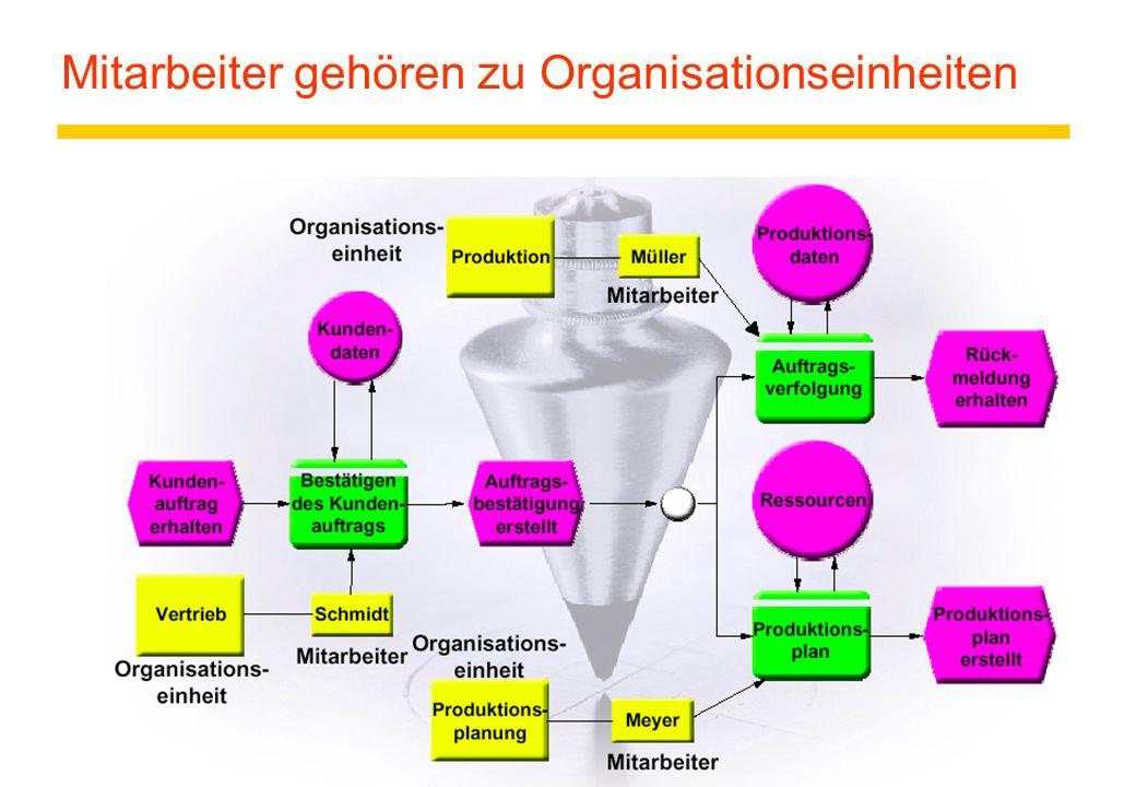 26 Mitarbeiter gehören zu Organisationseinheiten
