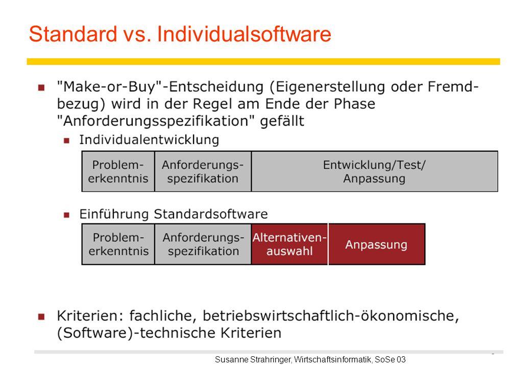 3 Standard vs. Individualsoftware Susanne Strahringer, Wirtschaftsinformatik, SoSe 03
