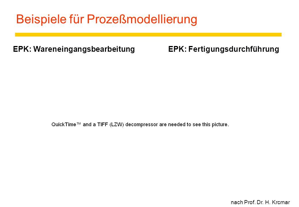 32 Beispiele für Prozeßmodellierung EPK: Wareneingangsbearbeitung EPK: Fertigungsdurchführung nach Prof. Dr. H. Krcmar