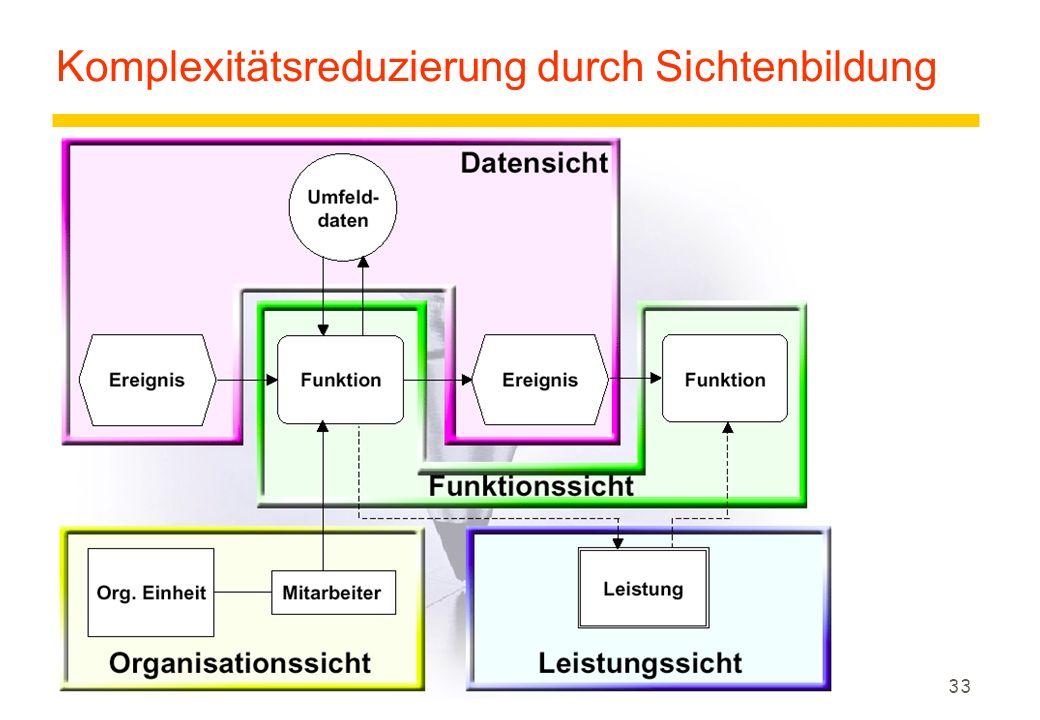 33 Komplexitätsreduzierung durch Sichtenbildung