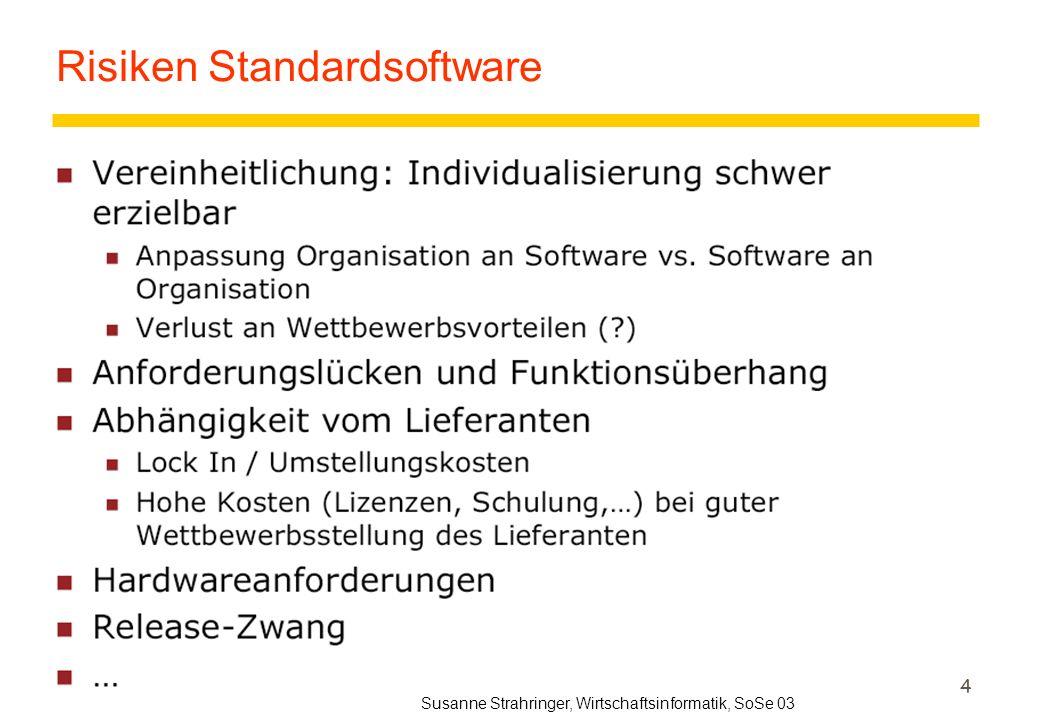 4 Risiken Standardsoftware Susanne Strahringer, Wirtschaftsinformatik, SoSe 03