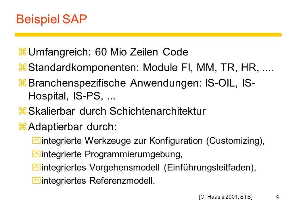 9 Beispiel SAP zUmfangreich: 60 Mio Zeilen Code zStandardkomponenten: Module FI, MM, TR, HR,.... zBranchenspezifische Anwendungen: IS-OIL, IS- Hospita