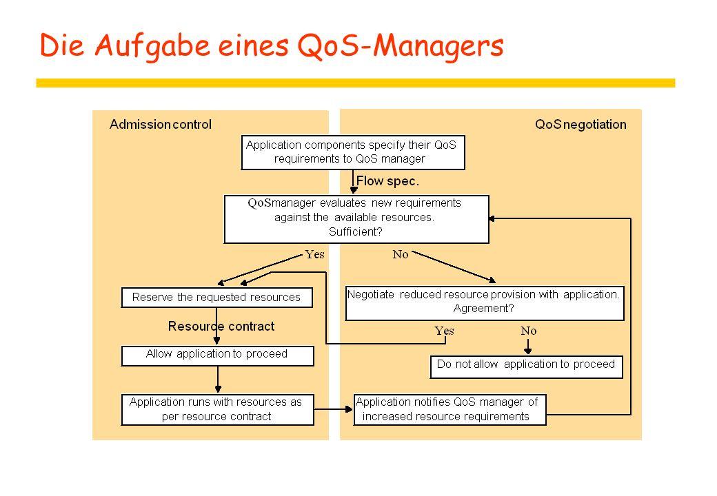 Die Aufgabe eines QoS-Managers
