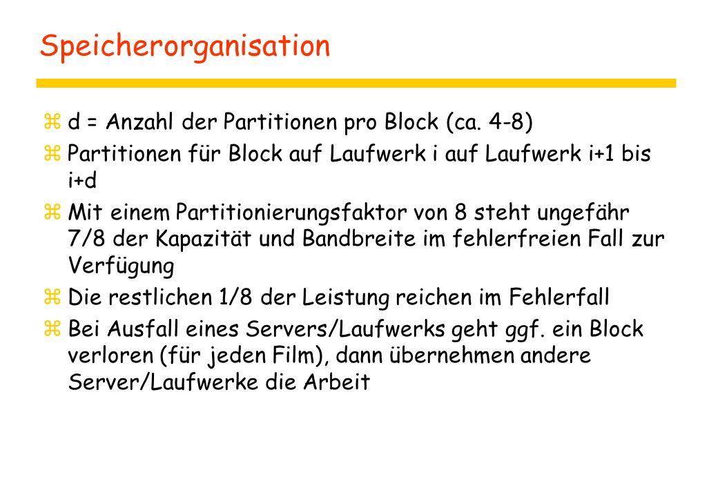Speicherorganisation zd = Anzahl der Partitionen pro Block (ca.