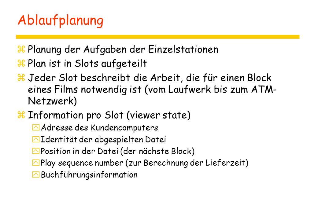 Ablaufplanung zPlanung der Aufgaben der Einzelstationen zPlan ist in Slots aufgeteilt zJeder Slot beschreibt die Arbeit, die für einen Block eines Films notwendig ist (vom Laufwerk bis zum ATM- Netzwerk) zInformation pro Slot (viewer state) yAdresse des Kundencomputers yIdentität der abgespielten Datei yPosition in der Datei (der nächste Block) yPlay sequence number (zur Berechnung der Lieferzeit) yBuchführungsinformation