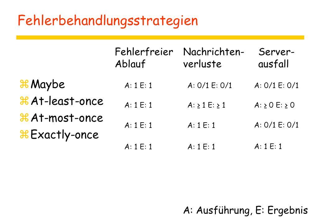 Fehlerbehandlungsstrategien zMaybe zAt-least-once zAt-most-once zExactly-once Fehlerfreier Ablauf Nachrichten- verluste Server- ausfall A: 1 E: 1 A: 0/1 E: 0/1 A: ≥ 1 E: ≥ 1 A: 1 E: 1 A: 0/1 E: 0/1 A: ≥ 0 E: ≥ 0 A: 0/1 E: 0/1 A: 1 E: 1 A: Ausführung, E: Ergebnis