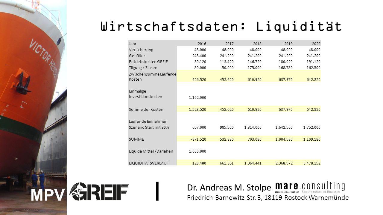 Wirtschaftsdaten: Liquidität Dr. Andreas M. Stolpe Friedrich-Barnewitz-Str.