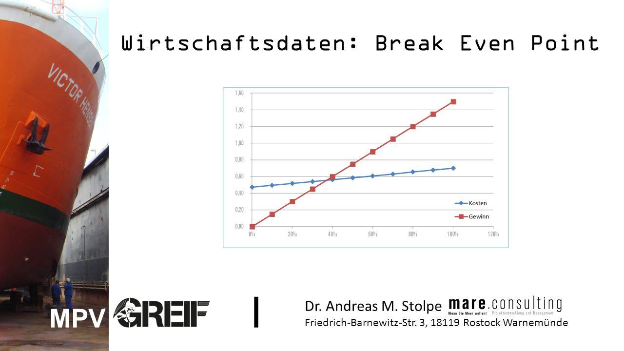 Wirtschaftsdaten: Break Even Point Dr. Andreas M.