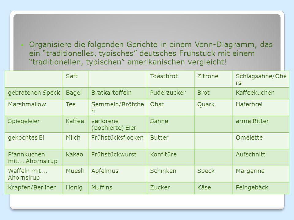 """KM2.5.2 Vergleiche Zum Frühstück Organisiere die folgenden Gerichte in einem Venn-Diagramm, das ein """"traditionelles, typisches"""" deutsches Frühstück mi"""