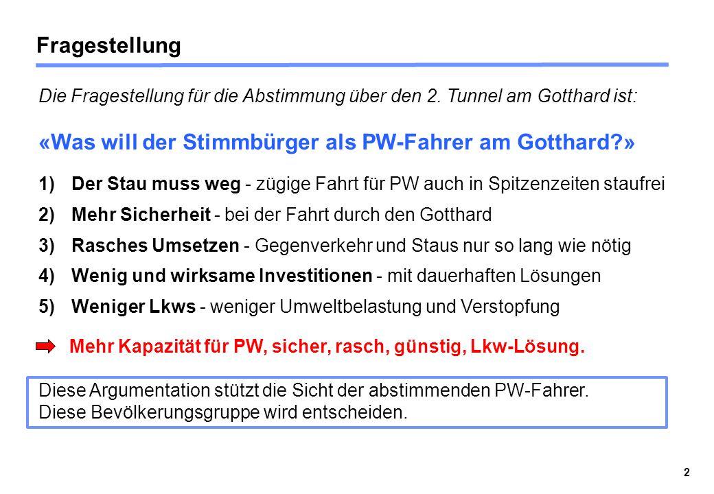 Fragestellung 2 Die Fragestellung für die Abstimmung über den 2. Tunnel am Gotthard ist: «Was will der Stimmbürger als PW-Fahrer am Gotthard?» 1)Der S