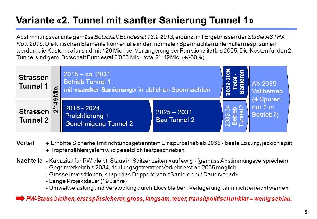 Variante «2. Tunnel mit sanfter Sanierung Tunnel 1» Strassen Tunnel 2 2016 - 2024 Projektierung + Genehmigung Tunnel 2 2025 – 2031 Bau Tunnel 2 2032-2