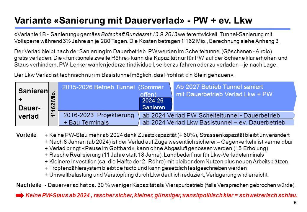 2015-2026 Betrieb Tunnel (Sommer offen) Variante «Sanierung mit Dauerverlad» - PW + ev. Lkw Sanieren + Dauer- verlad 2024-26 Sanieren «Variante 1B - S