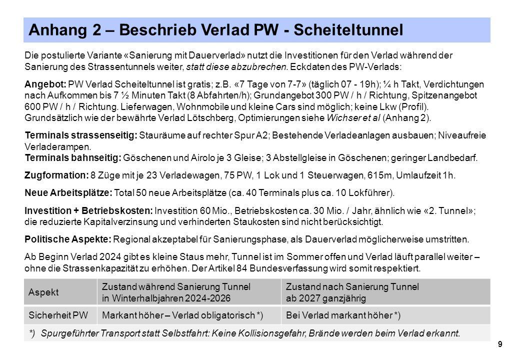 Anhang 2 – Beschrieb Verlad PW - Scheiteltunnel 9 Die postulierte Variante «Sanierung mit Dauerverlad» nutzt die Investitionen für den Verlad während der Sanierung des Strassentunnels weiter, statt diese abzubrechen.