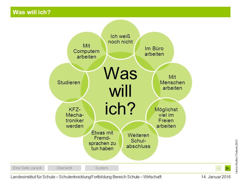 Landesinstitut für Schule – Schulentwicklung/Fortbildung Bereich Schule – Wirtschaft Eine Seite zurückÜbersichtSystem Hons / Kolbe / Tisborn 2015 14.