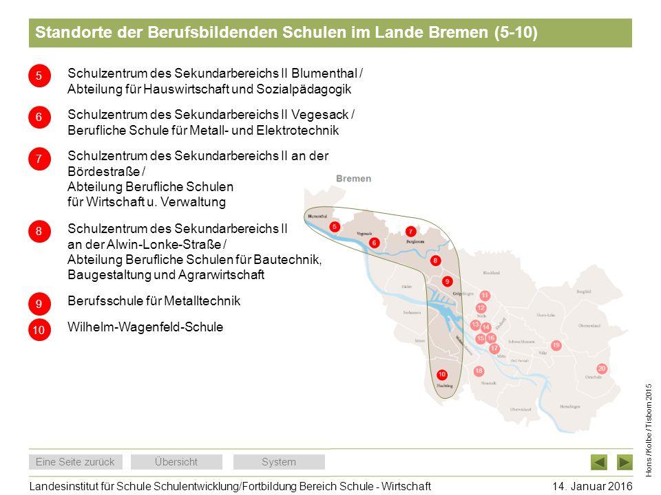 Landesinstitut für Schule Schulentwicklung/Fortbildung Bereich Schule - Wirtschaft Eine Seite zurückÜbersichtSystem Hons / Kolbe / Tisborn 2015 14.