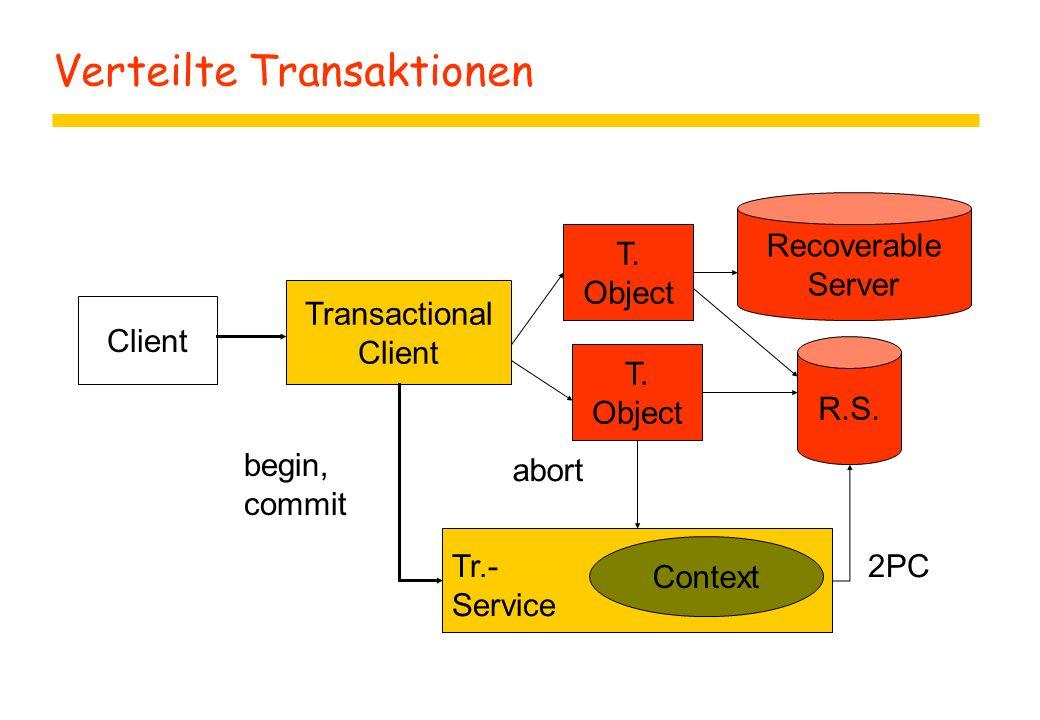 Verteilte Transaktionen Context Client Transactional Client T. Object Recoverable Server R.S. T. Object begin, commit abort 2PCTr.- Service