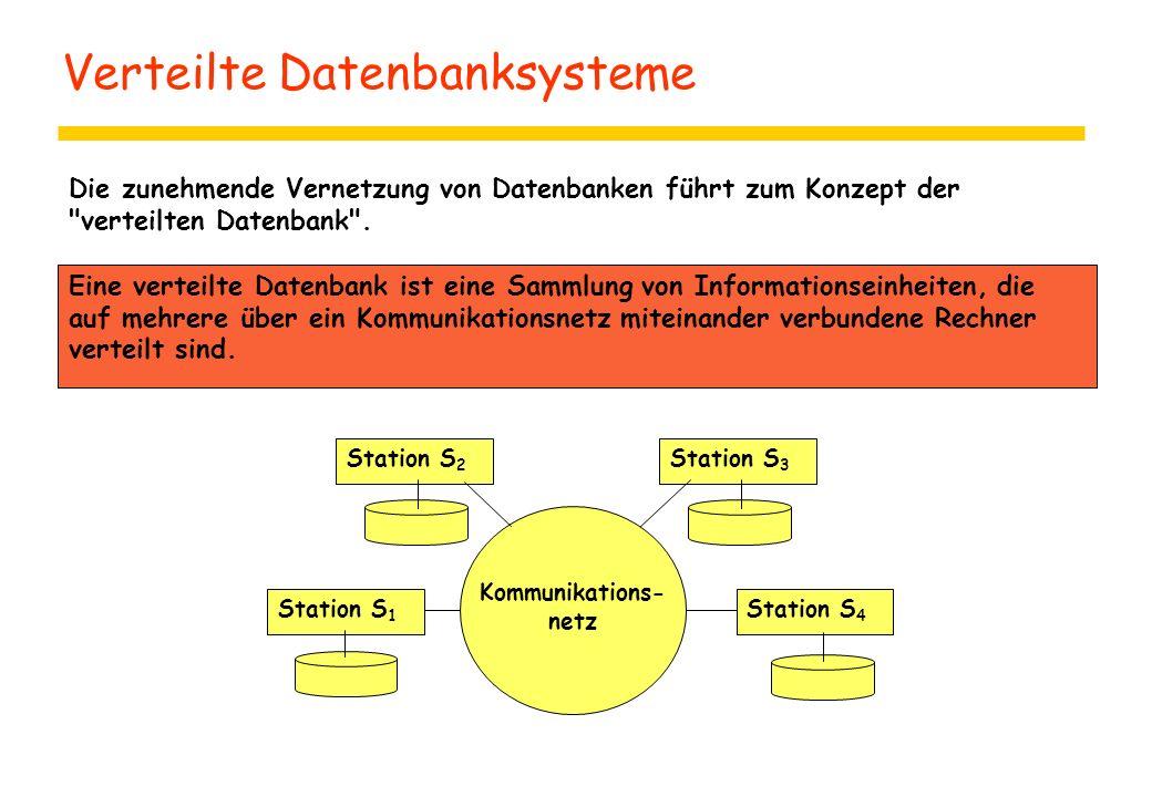Verteilte Datenbanksysteme Die zunehmende Vernetzung von Datenbanken führt zum Konzept der verteilten Datenbank .