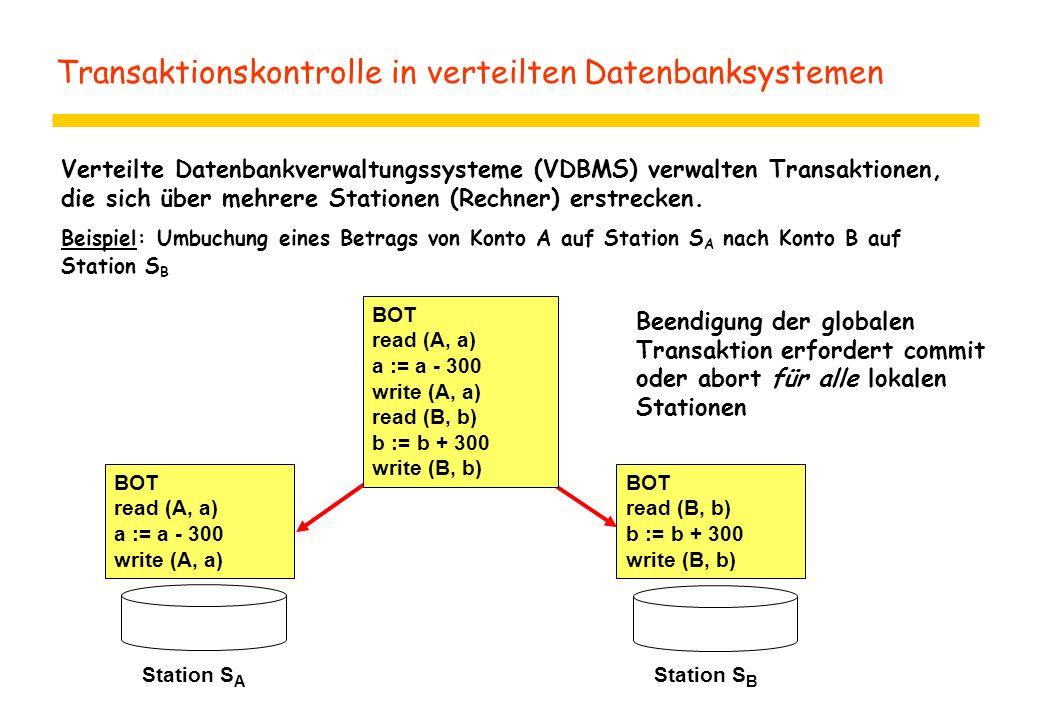 Transaktionskontrolle in verteilten Datenbanksystemen Verteilte Datenbankverwaltungssysteme (VDBMS) verwalten Transaktionen, die sich über mehrere Stationen (Rechner) erstrecken.