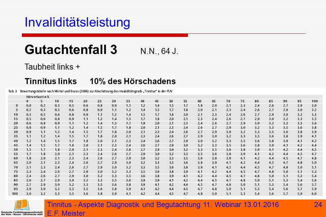 Tinnitus - Aspekte Diagnostik und Begutachtung 11. Webinar 13.01.2016 E.F. Meister 24 Invaliditätsleistung Gutachtenfall 3 N.N., 64 J. Taubheit links