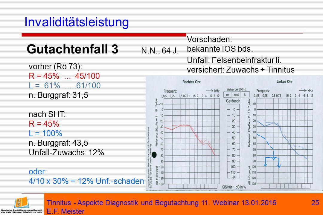 Tinnitus - Aspekte Diagnostik und Begutachtung 11. Webinar 13.01.2016 E.F. Meister 25 Invaliditätsleistung Gutachtenfall 3 N.N., 64 J. vorher (Rö 73):
