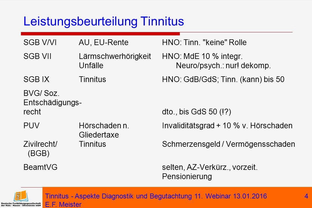 Leistungsbeurteilung Tinnitus SGB V/VIAU, EU-RenteHNO: Tinn.
