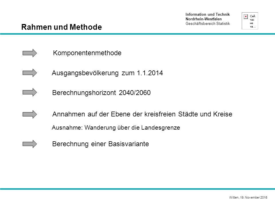 Information und Technik Nordrhein-Westfalen Geschäftsbereich Statistik Rahmen und Methode Ausgangsbevölkerung zum 1.1.2014 Komponentenmethode Berechnu
