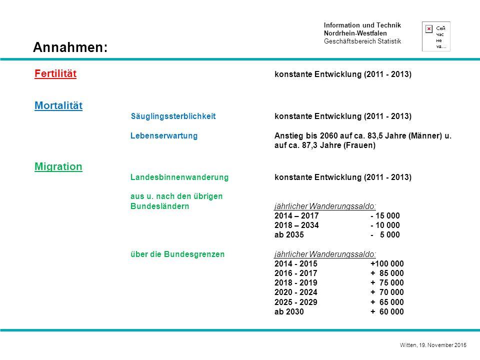 Information und Technik Nordrhein-Westfalen Geschäftsbereich Statistik Annahmen: Fertilität konstante Entwicklung (2011 - 2013) Mortalität Säuglingssterblichkeitkonstante Entwicklung (2011 - 2013) LebenserwartungAnstieg bis 2060 auf ca.