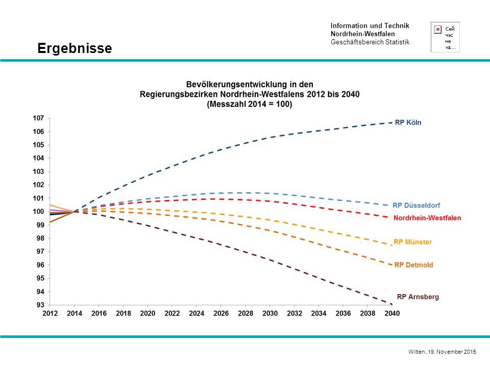 Information und Technik Nordrhein-Westfalen Geschäftsbereich Statistik Ergebnisse Witten, 19.